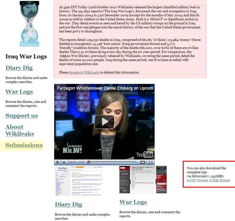 위키릭스(Wikileaks)