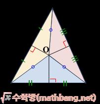 삼각형 외심의 증명