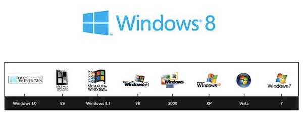 윈도우 8