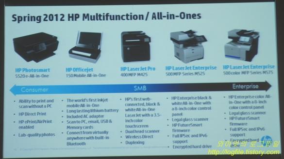 HP 올인원 (AIO) Printer 프린터