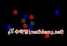 두 원에서 접선과 현이 이루는 각 - 두 원이 외접할 때 증명