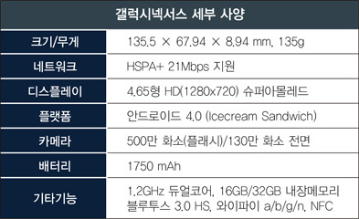갤럭시 넥서스, 갤럭시 넥서스 스펙, 아이스크림 샌드위치, 갤럭시 넥서스 기능, 아이스크림 샌드위치 기능, 추가기능, 새로운 기능, 레퍼런스폰
