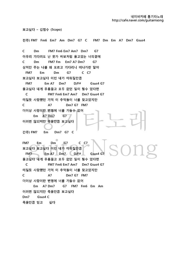 2ne1 Lonely Guitar Chords Gallery Basic Guitar Chords Finger Placement