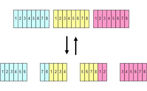 신불사 - 신현호라 불리는 사나이 :: Base64 알고리즘