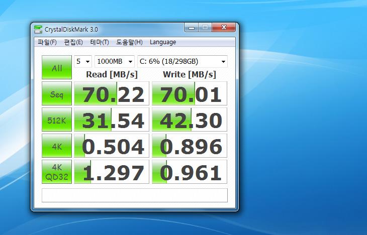인텔 SSD, intel SSD, SSD, 4K, 80GB, i3-380UM, intel, Intel SSD 320 Series PVR 80GB, Intel SSD 320 Series PVR 80GB 부팅속도, nand, Review, solid state drive, X430, 낸드, 낸드플래시, 노트북, 리뷰, 부팅, 사용기, 사진, 삼성노트북, 속도, 인텍앤컴퍼니, 인텔, 플래시, 하드디스크, 어플리케이션 로딩속도, 로딩속도, 로딩 속도, loading,인텔 SSD 320 Series PVR 80GB 를 사용하면서 일반 하드디스크와 그리고 SSD 와 HDD 의 장점을 가진 하이브리드하드디스크와 어플리케이션을 구동할 때 의 로딩 속도를 비교하는 체크 해 보기로 하겠습니다. 인텔 SSD 경우 하드디스크와는 달리 낸드플래시 기반 이기 때문에 엑세스타임이 짧습니다. 그리고 운영체제용 하드디스크의 요건이 4k 의 작은 파일 읽기 쓰기의 속도가 상당히 빠릅니다. 이 때문에 OS 용 하드디스크로 적합하죠. 그리고 읽기속도가 용량의 모든 범위에서 일정한 속도를 내어주기 때문에 이미지 서버 등에도 쓰이기도 합니다.  이번시간에는 삼성노트북에 인텔 SSD 와 하이브리드 하드디스크 , 기존의 하드디스크를 똑같이 셋팅 한 뒤 어플리케이션 로딩 속도와 전송속도 , 백신검사 속도로 인텔 SSD 의 우수성을 알아보고 이렇게 성능차이가 나는 이유를 알아보도록 하겠습니다.