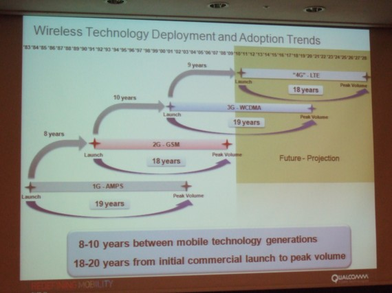 wireless technologies deployment and adoption trends