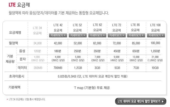 옵티머스 LTE, sk 옵티머스 lte, lgu+ 옵티머스 lte, skt lgt 옵티머스 lte, 옵티머스 lte 출시일, 옵티머스 lte 가격, 옵티머스 lte 요금제, 옵티머스 lte 스펙, 옵티머스 lte 비교, 4G 스마트폰, 4G LTE, 4G LTE 스마트폰, LG 스마트폰,
