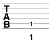 타브악보 보는법,타브악보 6줄,통기타 기초배우기,기타악보,tab,아르페지오,arpeggio
