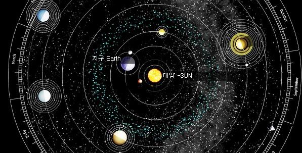 우주와 행성탐사