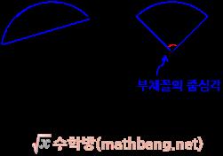 부채꼴과 활꼴, 부채꼴의 중심각