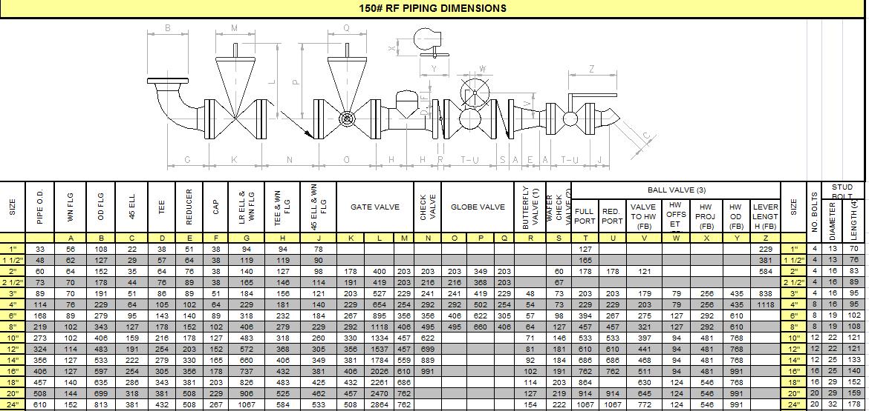 piping support design handbook pdf