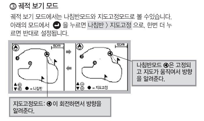 코스 추적은 나침반 모드와 지도 고정 모드 2가지가 있음~!