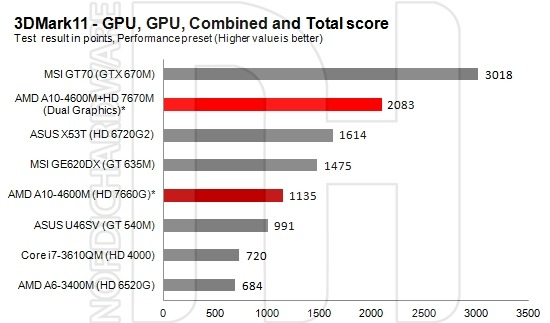AMD RADEON HD 7660G + HD 7700M DUAL WINDOWS 10 DRIVER DOWNLOAD