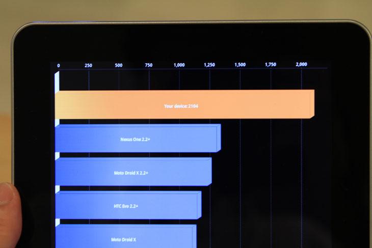 10.1, 10터치, 3.1, 570g, 575g, 8.6mm, Galaxy Tab, It, XVGA LCD, 갤럭시탭 10.1, 갤럭시탭 10.1 가격, 갤럭시탭 10.1 두께, 갤럭시탭 10.1 무게, 갤럭시탭 10.1 미디어데이, 궁금한점, 딜라이트, 블루로거, 블루투스 키보드, 빠른속도, 삼성, 씨디맨, 악세서리, 웹서핑, 인터넷, 전지브레드, 제품, 컴퓨터 닥터 맨, 태블릿, 터치, 플래시, 허니콤, 갤럭시탭 10.1 리뷰, 갤럭시탭 10.1 후기, 갤럭시탭 10.1 사용기,갤럭시탭 10.1 리뷰를 뒤늦게 적어봅니다. 갤탭 미디어데이에 다녀와서 후기를 적긴 했는데 이번에는 좀 더 기기에 대해서 자세히 알아보는 시간을 갖도록 하겠습니다. 갤럭시탭 10.1 를 처음 만져보고 느낀점은 얇다는 점과 가볍다는 것이었습니다. 화이트와 블랙 두가지 색상이 있었는데 후면의 디자인 색이 서로 달랐죠. 재질도 약간 달랐습니다. 앞부분에 베젤 부분에도 색이 서로 다르면 괜찮을듯 했지만 후면에 흰색 앞면도 흰색이면 좀 아닐 수 있어서 그렇게 된듯하네요. 갤럭시탭 10.1 를 전면에서 보면 블랙, 화이트 모두 동일한 디자인에 같은 색상입니다. 화이트는 뒷면이 매끈하고 블랙은 조금 저항이 있는 재질이더군요.  갤럭시탭 10.1은 1Ghz 듀얼코어 칩셋이 사용이 되었고 화면해상도는 1280 x 800 으로 높은편입니다. 후면 300만화소 전면 200만화소의 카메라가 달려있어서 카메라 역할을 할 수 있으며 HSPA+ 를 지원하여 21Mbps 의 네트워크 대여폭을 가집니다. 메모리는 16GB/32GB 두가지 모델이 있으며, 배터리는 7000mAh 입니다. 특이할점이라면 DMB 가 기본으로 내장되어 있어서 수신지역에서는 어디서든 지상파 DMB 를 볼 수 있습니다.  안드로이드 허니콤 운영체제를 탑제한 태블릿으로 기본어플도 여러가지 설치가 되어있습니다. 책을 볼 수 있는 리더스허브와 YBM 사전, 유튜브, 앵그리버드, 아이나비,스마트에듀,소셜허브, 삼성앱스 등 여러가지가 있네요. 물론 아직은 실행을 지원하지 않는 허니콤에서는 동작하지 않는 어플도 있겠지만 시간이 지나면 해결될 문제라고 봅니다.  웹서핑에서 특히 저는 장점을 많이 보았는데요. 10개의 멀티터치를 지원하는 성능이 있어서 인지 터치감은 우수한편이었습니다. 화면해상도가 높은편이라 풀브라우징시에도 글자를 읽기 편했고 확대 및 축소를 하면서 사용하는것도 늦게 따라오는 감이 덜했습니다. 이것은 아래 동영상으로도 설명을 하겠습니다. 여러번 설명하는것보다 동영상으로 한번 보는게 좋지요.