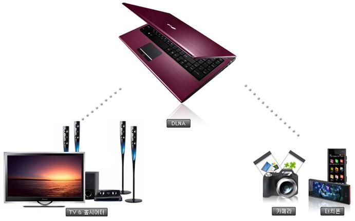 XNote A520 3D DLNA 기능