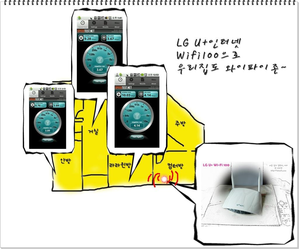 LG U+ 인터넷, 와이파이100,