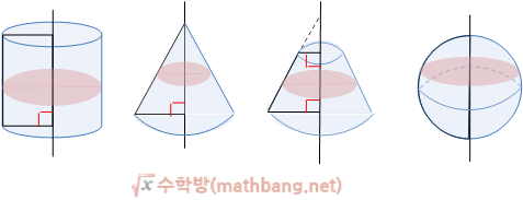회전체의 가로 단면