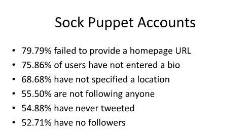 sock puppet account