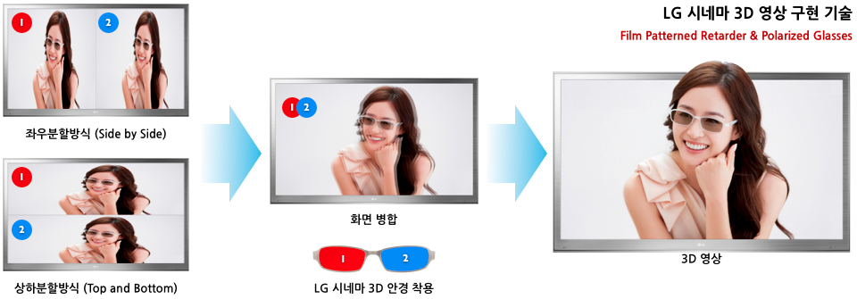 how to change 3d depth on lg 3d tv