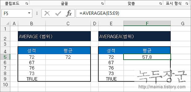 엑셀 Excel 산술평균 AVERAGE, AVERAGEA 함수의 차이점은