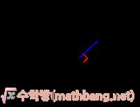 점과 직선 사이의 거리 공식 그래프