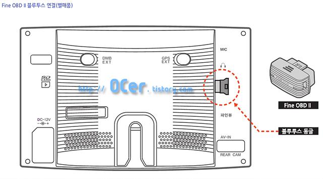 네비게이션, 네비게이션 추천, iq 3d 5000, 파인드라이브 iQ 3D 5000, 파인드라이브 가격, 파인드라이브 네비게이션, 파인드라이브 보상판매, 파인드라이브 블랙박스, 파인드라이브 업그레이드, 파인디지털, 파인뷰, 파인이지다운로더, 네비게이션SD카드, 네비게이션가격, 네비게이션가격비교, 네비게이션거치대, 네비게이션매립비용, 네비게이션메모리카드, 네비게이션순위, 네비게이션업그레이드, 네비게이션추천, 리뷰, 사진, 아이나비, 아틀란, 이슈, 저렴한네비게이션, 중고네비게이션, 타운뉴스, 타운리뷰, 타운포토, 파인드라이브 as,  폰터스, 하이온, 현대엠엔소프트, 현대오토넷, 현대유비스, 후방카메라,It, IT리뷰, OCER, ocer리뷰, 연비짱, 파인드라이브