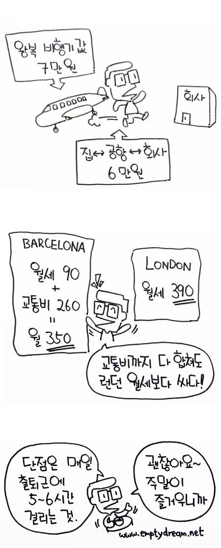 월세가 비싸서 매일 스페인 바르셀로나에서 영국 런던으로 출퇴근 하는 사람 이야기