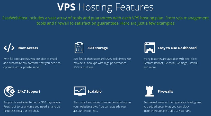 FastWebHost VPS Features