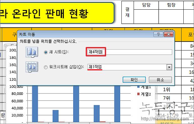 112회 ITQ 엑셀 기출문제 풀이 – 제4작업 그래프 만들기, 9부