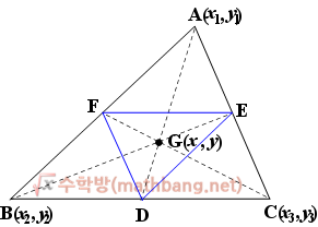중점을 연결한 삼각형의 무게중심