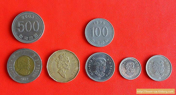 캐나다 역사와 동전 이야기