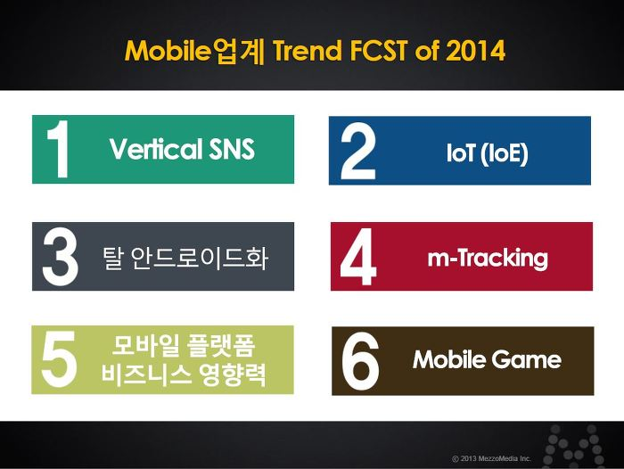 Mobile업계 Trend FCST of 2014 Vertical SNS, loT (loE), 탈 안드로이드화, m-Tracking, 모바일 플랫폼 비즈니스 영향력, Mobile Game