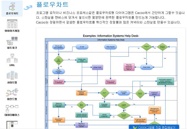 앱 개발 소프트웨어