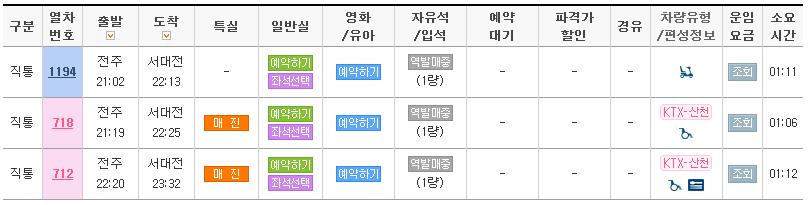 전주 대전 기차 시간표, 전주 대전 기차 요금,