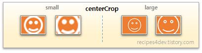 scaleType centerCrop