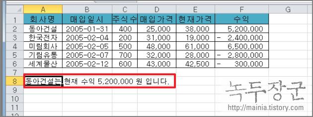 엑셀 TEXT 함수로 숫자에 서식을 지정한 후 텍스트와 같이 표시하는 방법