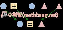 인수분해 공식 - 완전제곱식
