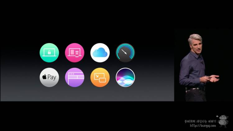 WWDC 2016, 요약, macos, 맥오에스, 시에라, sierra