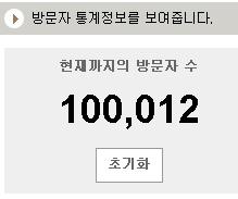 100,012