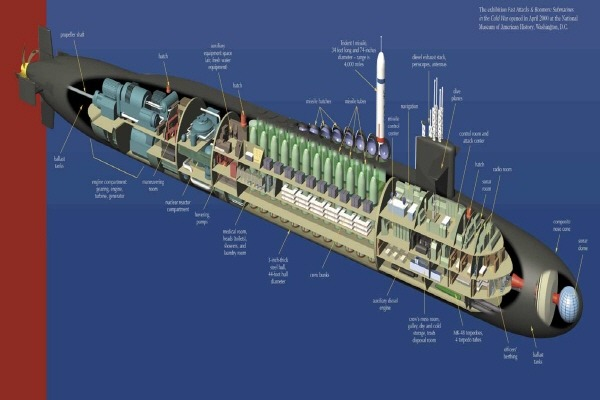 오하이오급 잠수함(Ohio-class submarine)