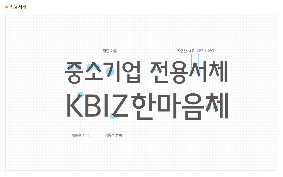2 가지 무료 한글폰트 : KBIZ한마음체 (고딕체/명조체) - 2 Free KBIZ Korean Fonts