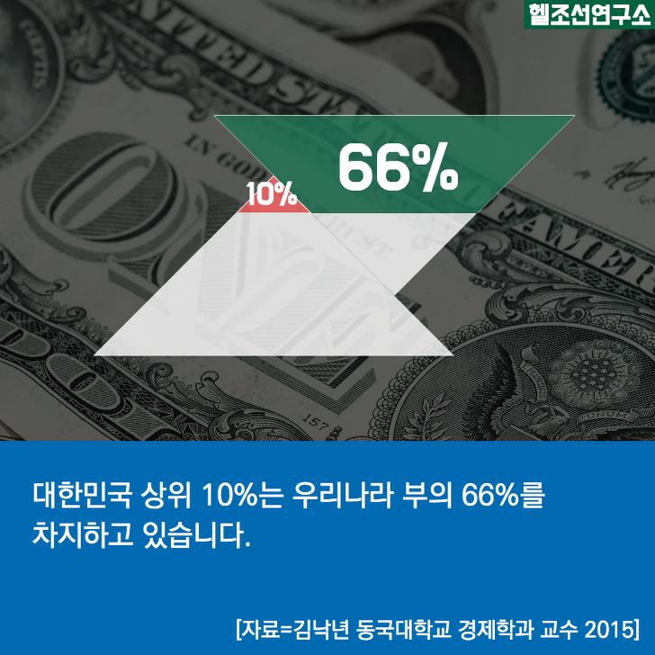 대한민국 상위 10%는 우리나라 부의 66%를 차지하고 있다.