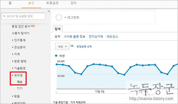 구글 애널리틱스 모바일 사용자 비율 확인하는 방법
