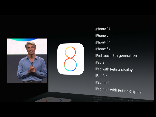 Apple WWDC 2014 Keynote - iOS 8