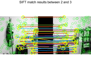 Mad for Simplicity :: Image stitching using SIFT feature matching