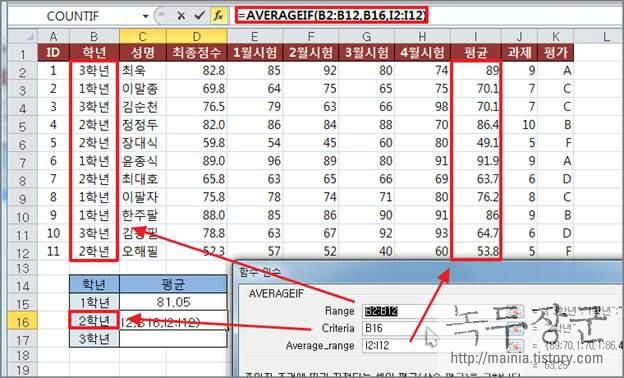 엑셀(Excel) DAVERAGE 함수 사용해서 평균 구하는 방법