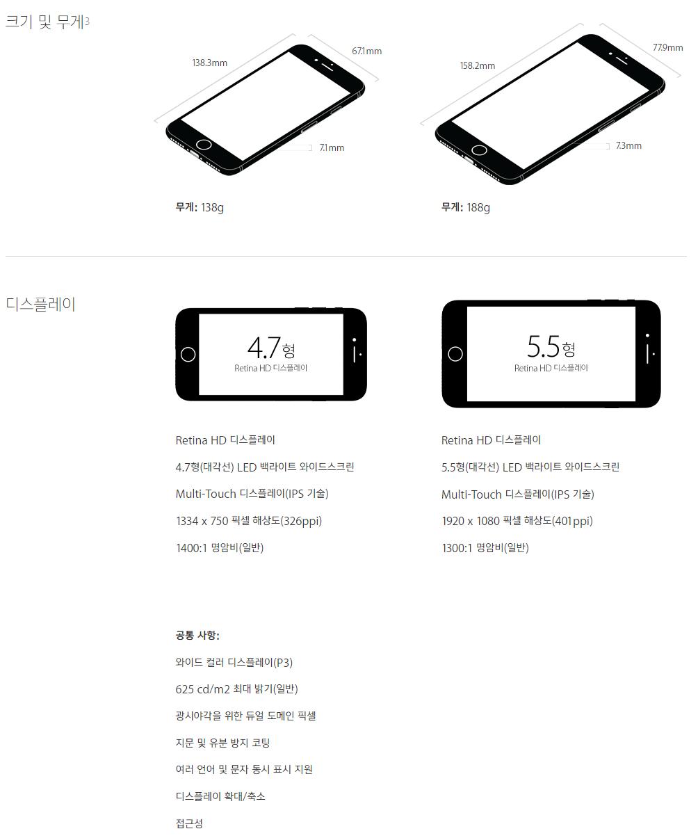 아이폰7, 아이폰7 플러스, 아이폰7 스펙, 아이폰7 플러스 스펙, 아이폰7 사전예약, 아이폰7 사전예약 사은품, lg유플러스, it, 리뷰