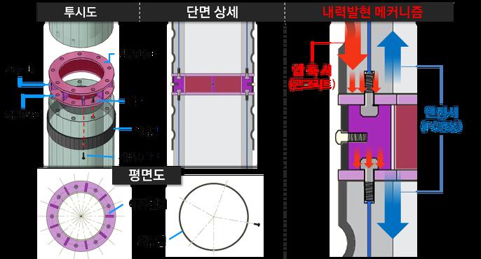 pdf 파일 연결