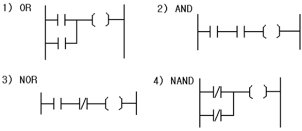 OR - AND - NOR - NAND
