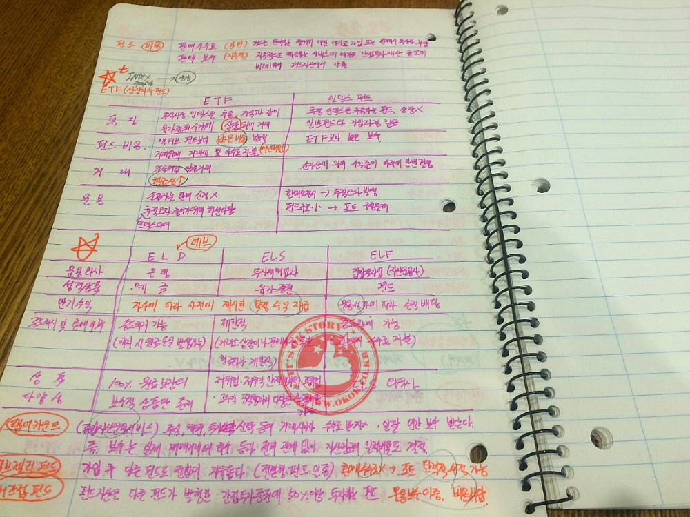 AFPK 요약정리 / AFPK 합격 수기